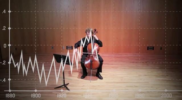 Climate-change-cello